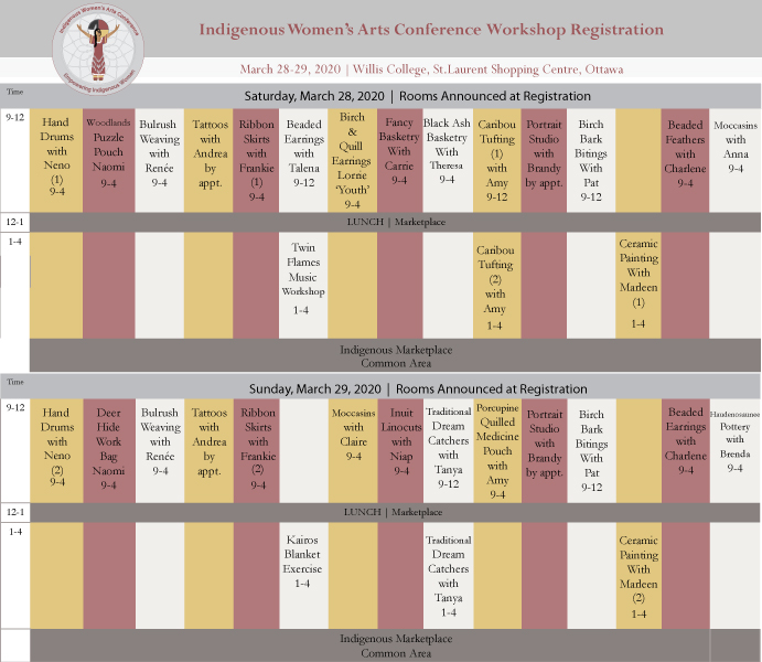Indigenous Women's Arts Conference, Pass The Feather, schedule, Aboriginal Arts Collective of Canada